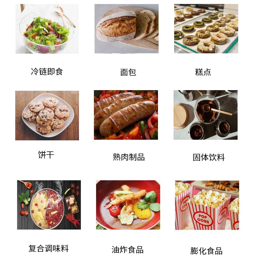 食品保质期
